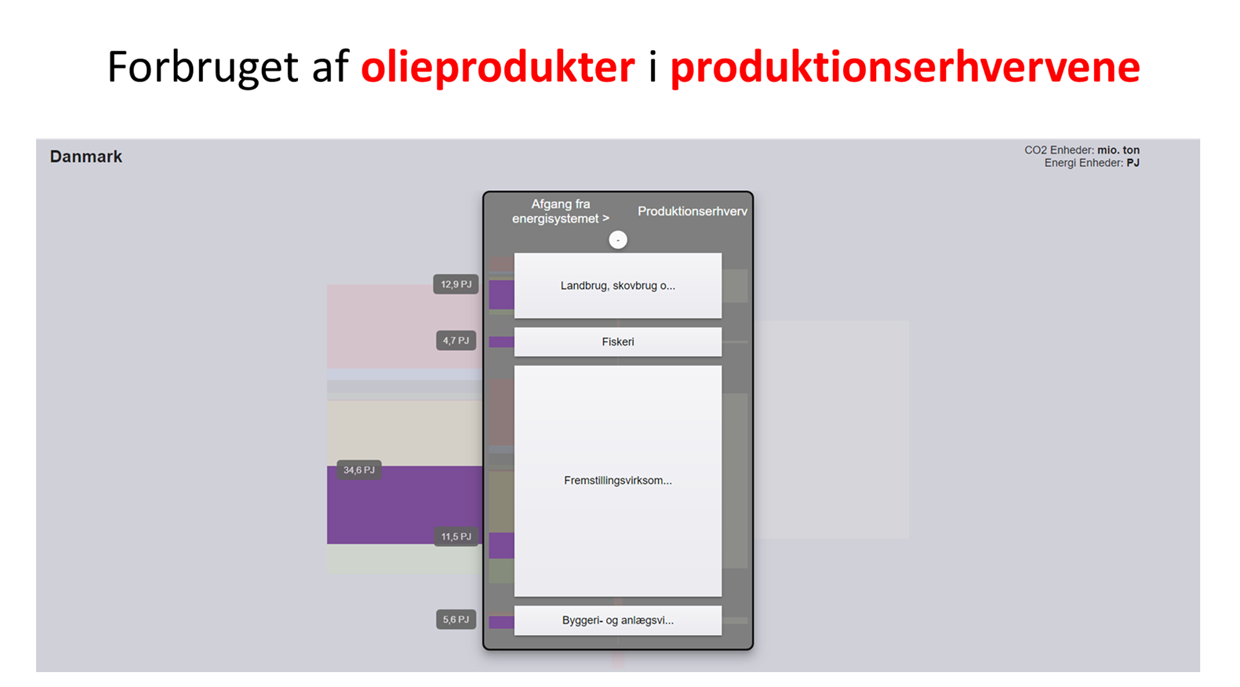 Olieprodukter i proces.png